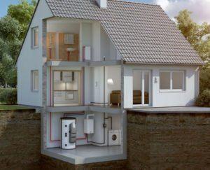 Bezpieczna instalacja kotłów grzewczych w małych pomieszczeniach